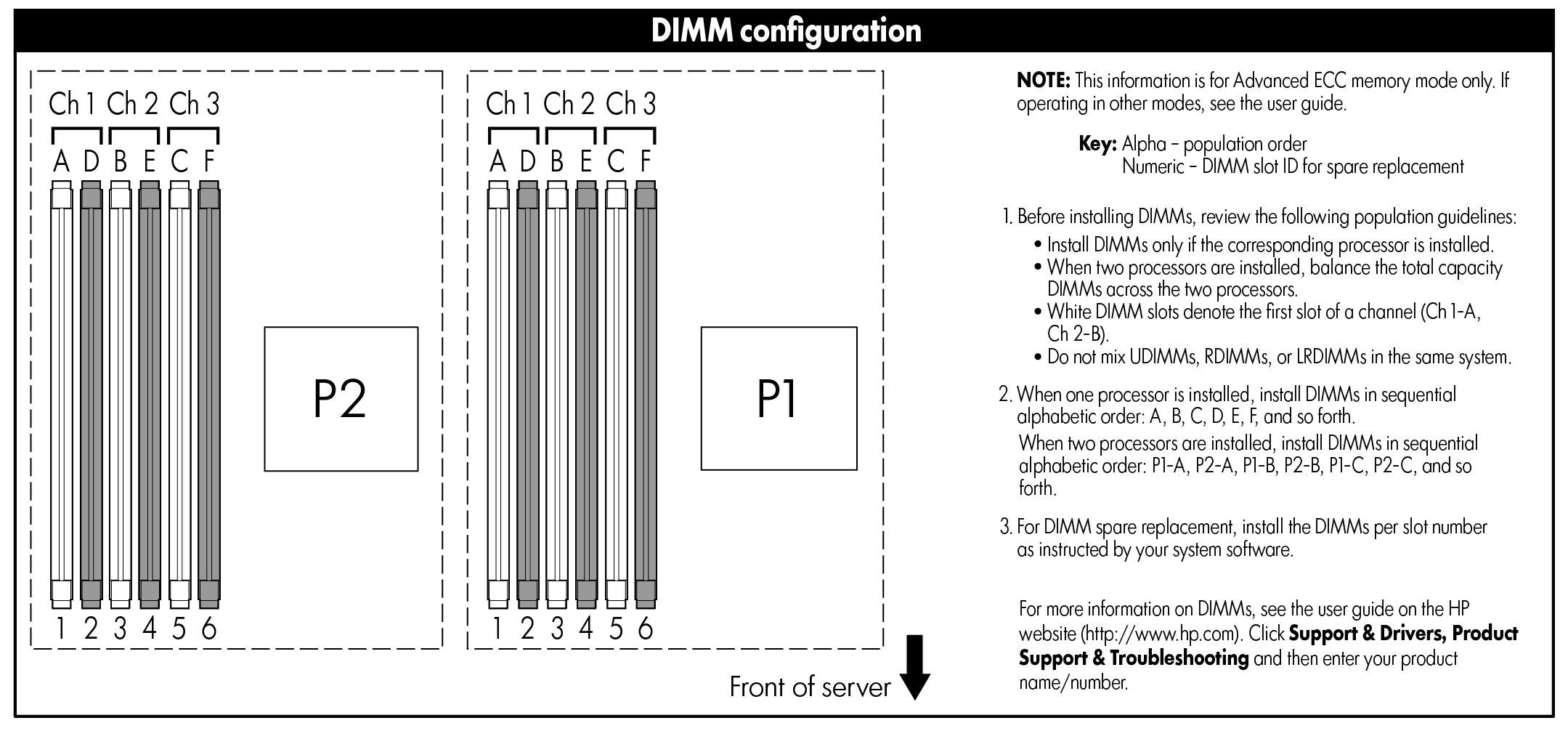 HP Proliant DL360e G8 Quickspecs