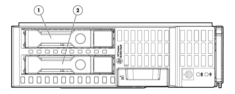 HP Proliant BL420c G8 Quickspecs